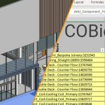 COBie and BIM data, what are they?